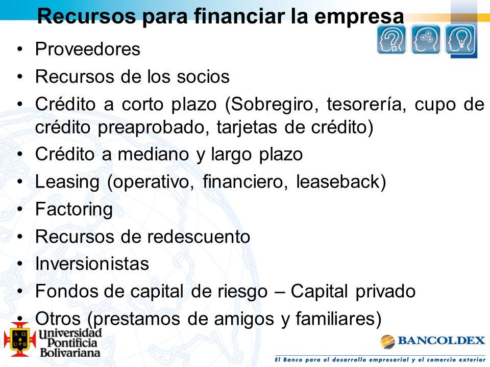 Recursos para financiar la empresa