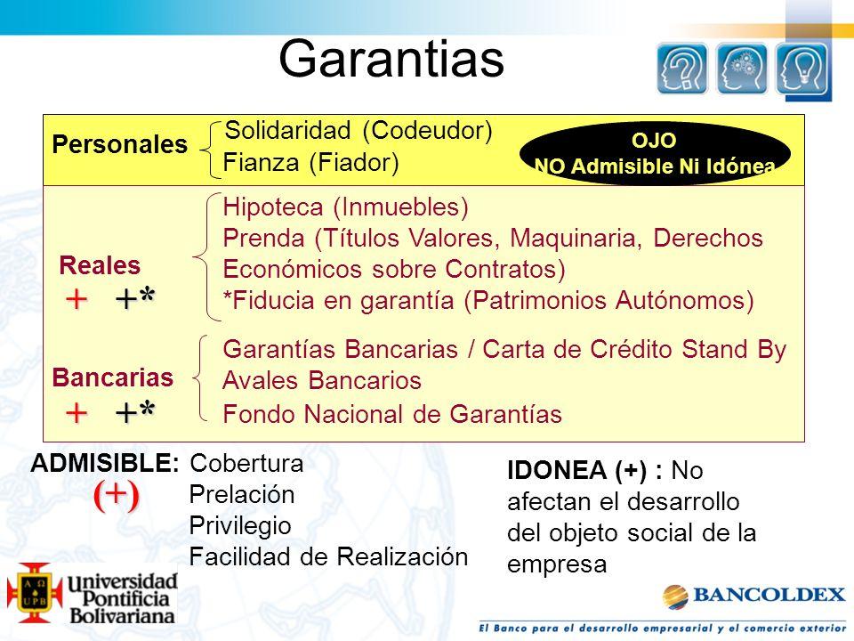 Garantias + +* + +* (+) Solidaridad (Codeudor) Personales