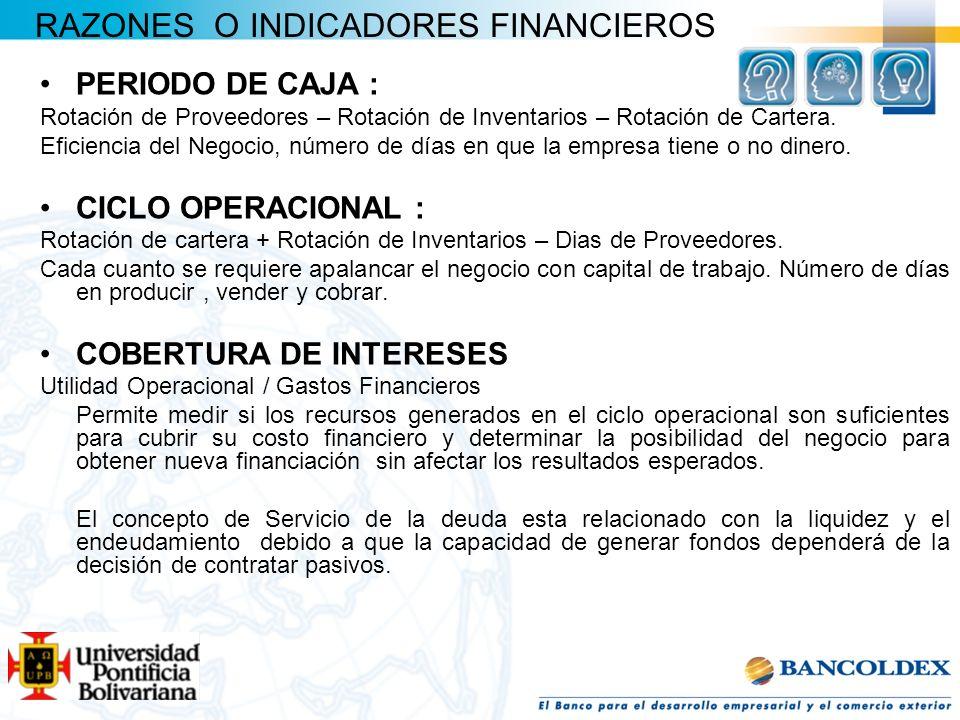 RAZONES O INDICADORES FINANCIEROS