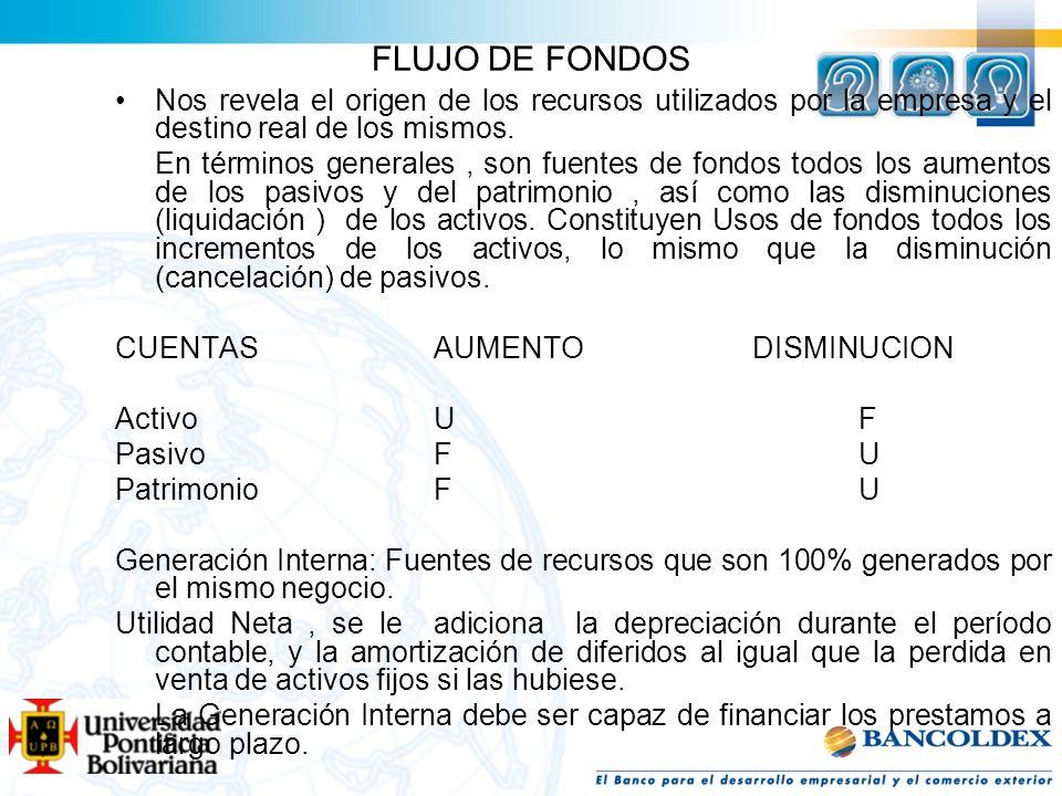 FLUJO DE FONDOSNos revela el origen de los recursos utilizados por la empresa y el destino real de los mismos.