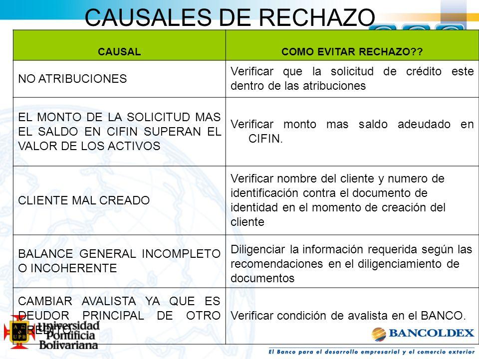 CAUSALES DE RECHAZO CAUSAL. COMO EVITAR RECHAZO NO ATRIBUCIONES. Verificar que la solicitud de crédito este dentro de las atribuciones.