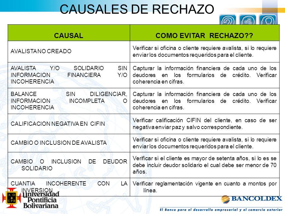 CAUSALES DE RECHAZO CAUSAL COMO EVITAR RECHAZO AVALISTA NO CREADO