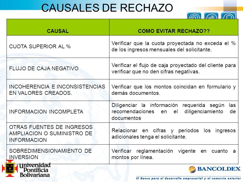 CAUSALES DE RECHAZO CAUSAL COMO EVITAR RECHAZO CUOTA SUPERIOR AL %