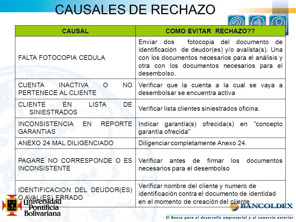 CAUSALES DE RECHAZO CAUSAL COMO EVITAR RECHAZO