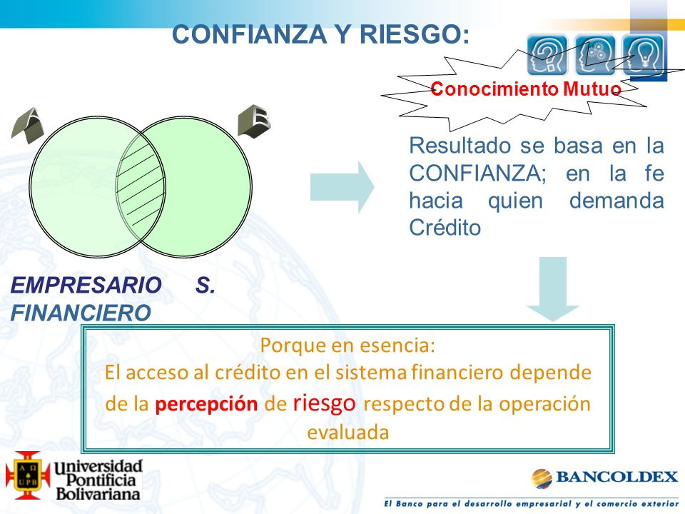 CONFIANZA Y RIESGO: Conocimiento Mutuo. A. B. Resultado se basa en la CONFIANZA; en la fe hacia quien demanda Crédito.