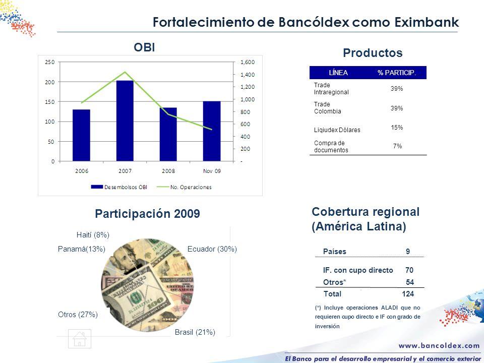 Fortalecimiento de Bancóldex como Eximbank