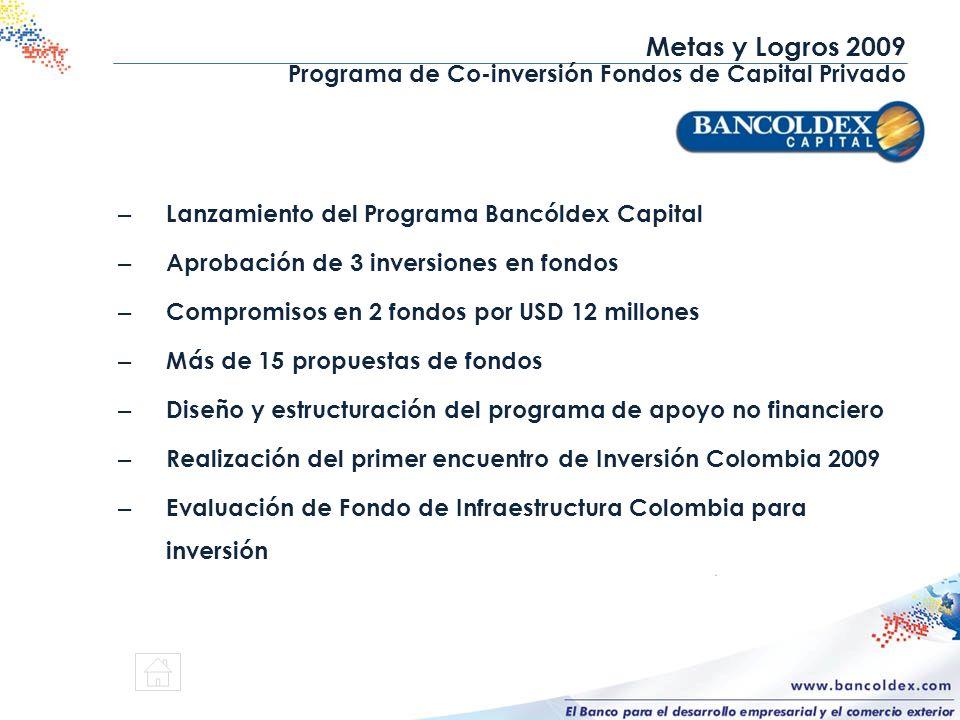 Metas y Logros 2009 Programa de Co-inversión Fondos de Capital Privado