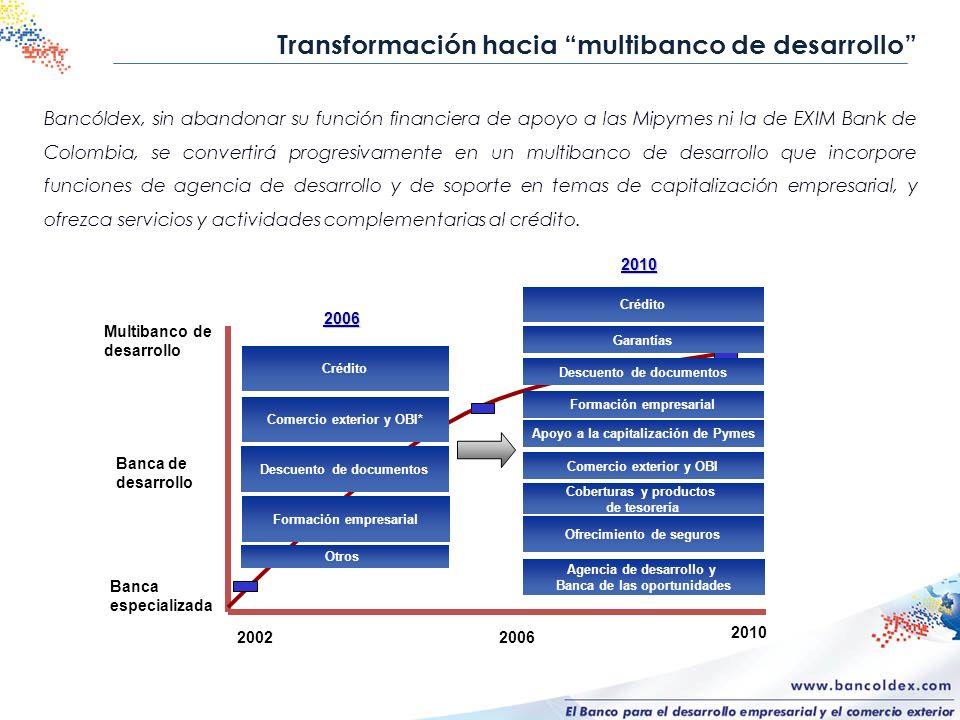 Transformación hacia multibanco de desarrollo
