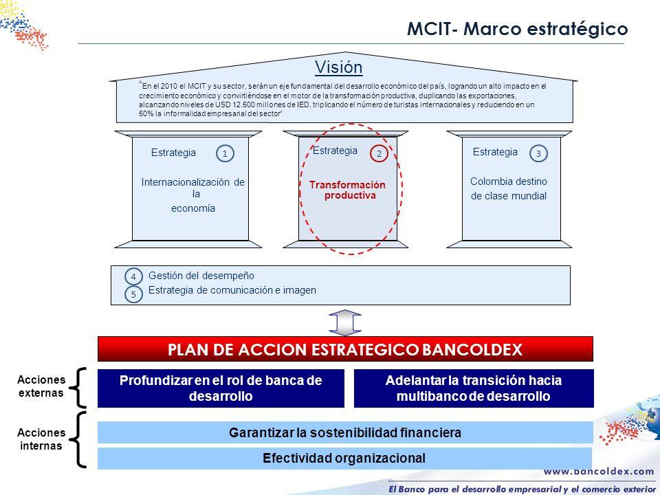 MCIT- Marco estratégico