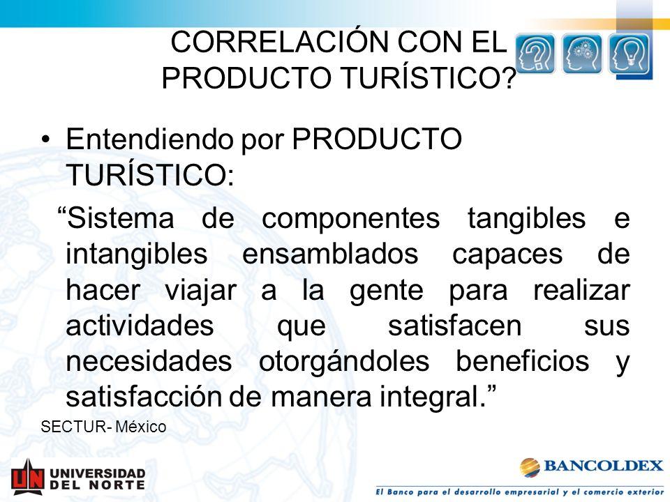 CORRELACIÓN CON EL PRODUCTO TURÍSTICO