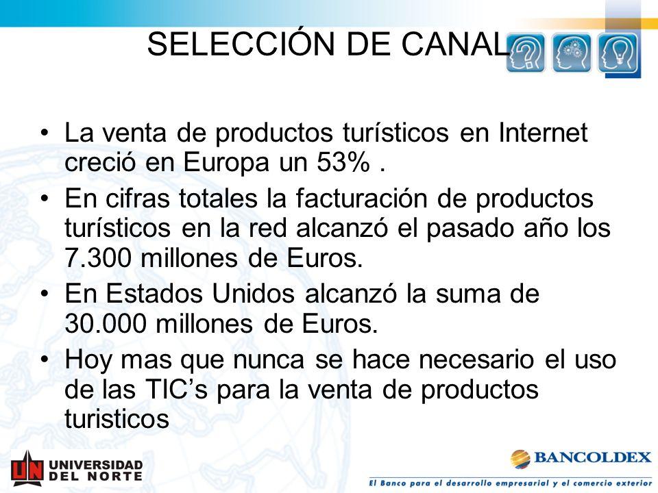SELECCIÓN DE CANAL La venta de productos turísticos en Internet creció en Europa un 53% .