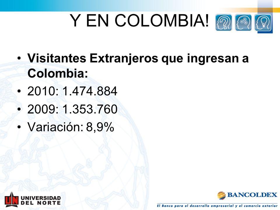 Y EN COLOMBIA! Visitantes Extranjeros que ingresan a Colombia: