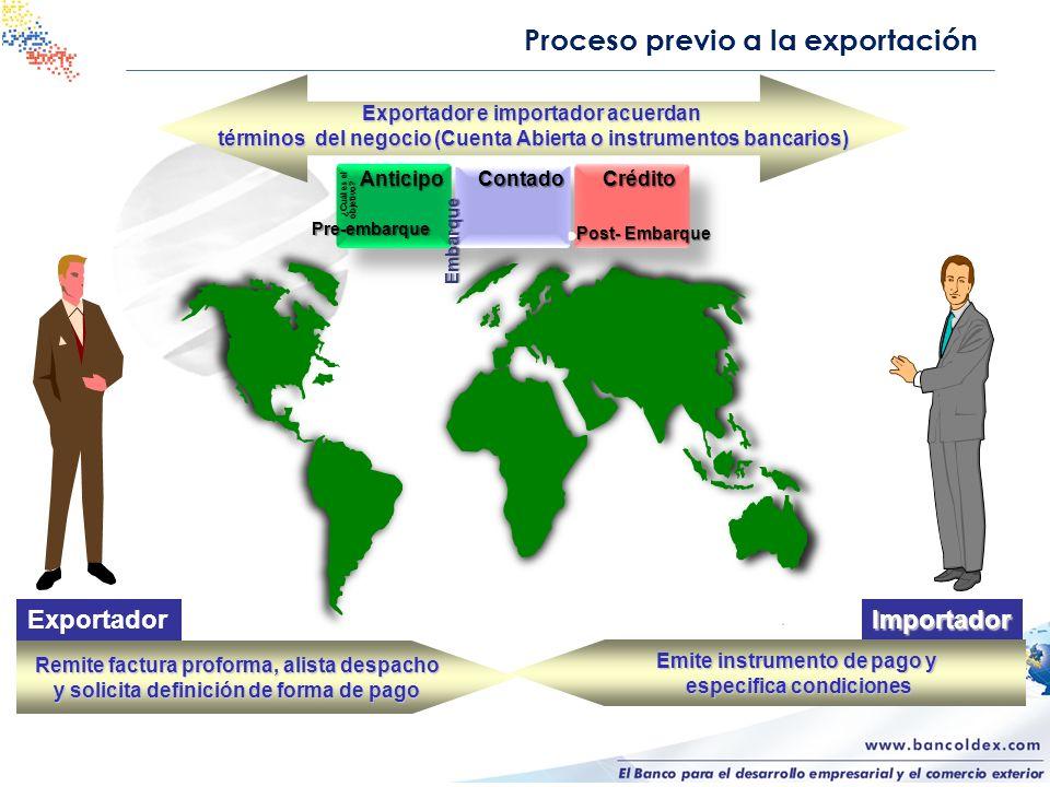 Proceso previo a la exportación
