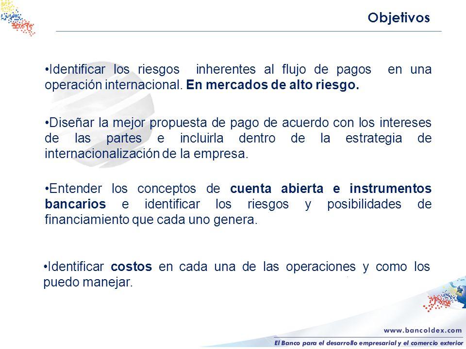 Objetivos Identificar los riesgos inherentes al flujo de pagos en una operación internacional. En mercados de alto riesgo.