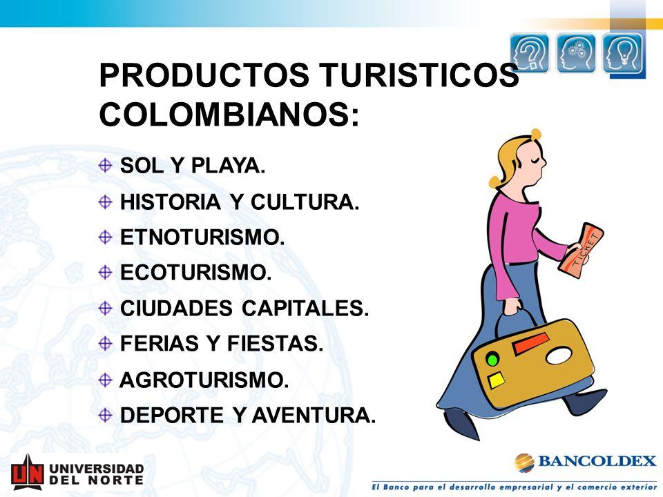 PRODUCTOS TURISTICOS COLOMBIANOS: