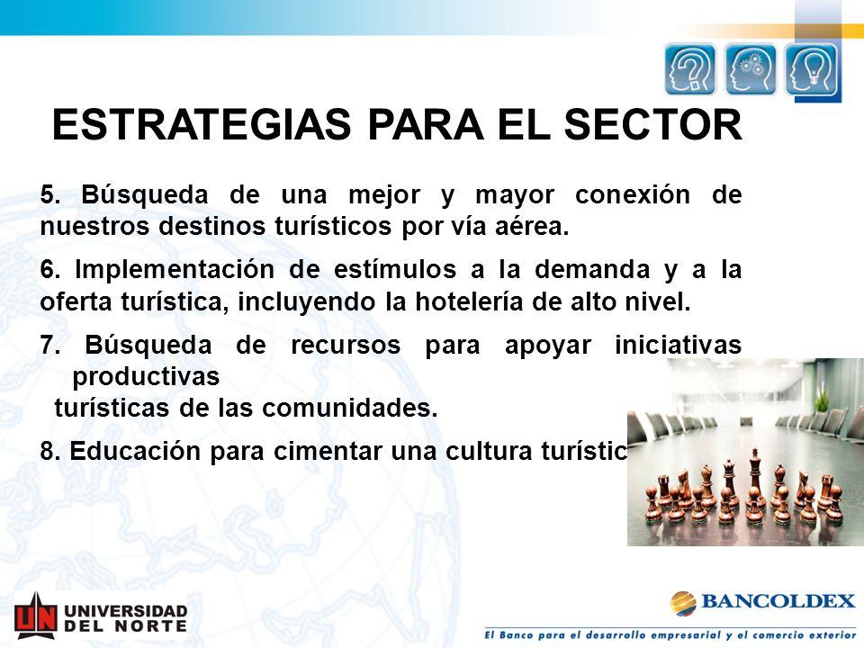 ESTRATEGIAS PARA EL SECTOR