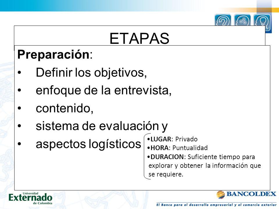 ETAPAS Preparación: Definir los objetivos, enfoque de la entrevista,