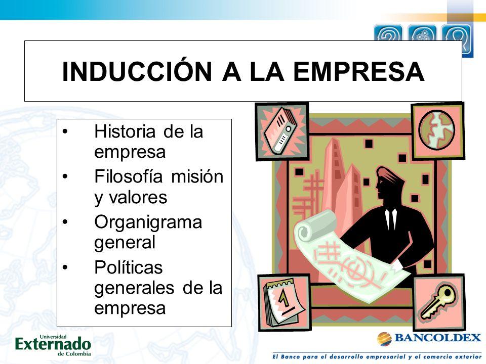 INDUCCIÓN A LA EMPRESA Historia de la empresa