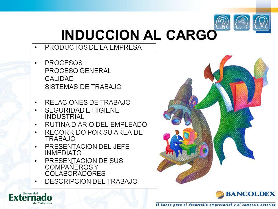 INDUCCION AL CARGO PRODUCTOS DE LA EMPRESA PROCESOS PROCESO GENERAL