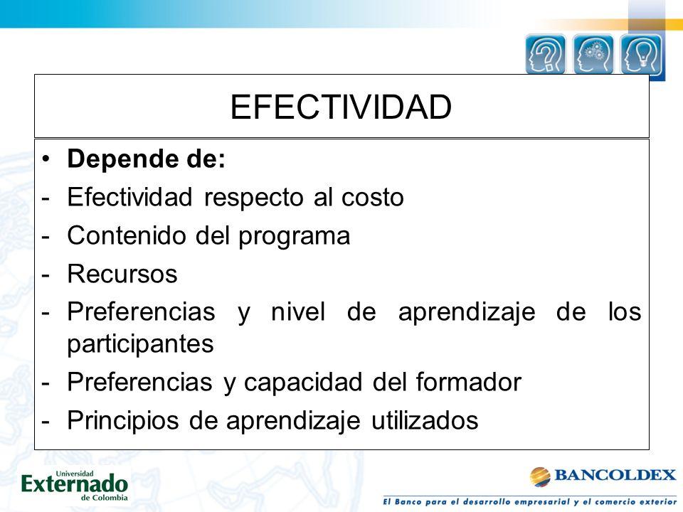 EFECTIVIDAD Depende de: Efectividad respecto al costo