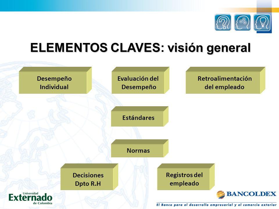ELEMENTOS CLAVES: visión general