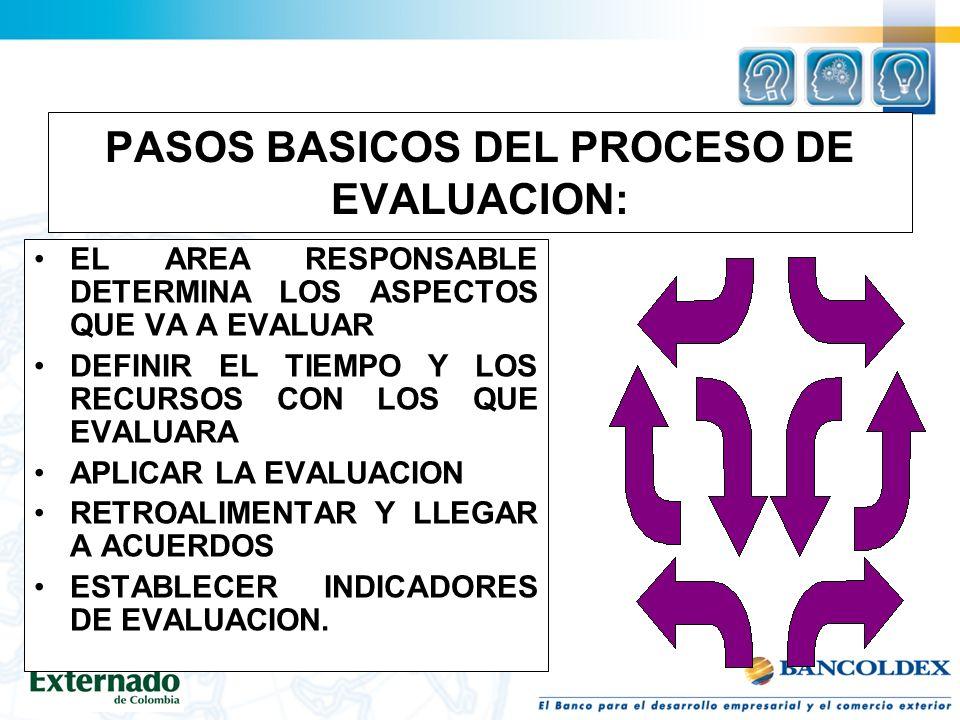 PASOS BASICOS DEL PROCESO DE EVALUACION:
