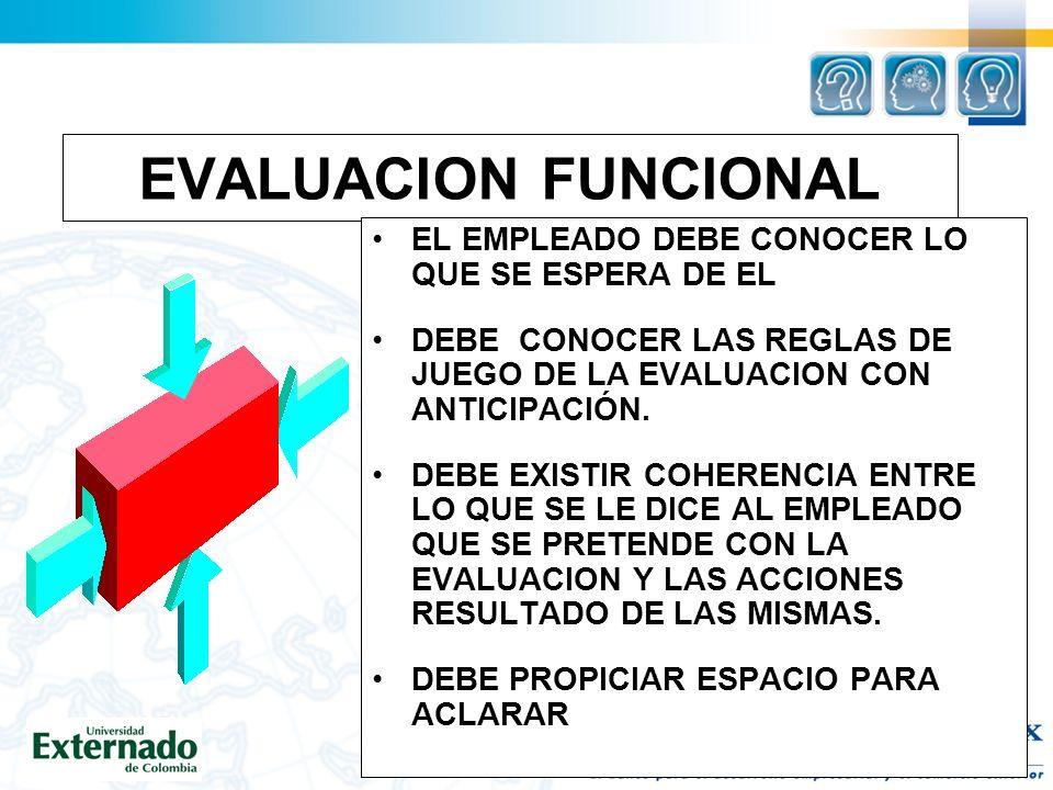 EVALUACION FUNCIONAL EL EMPLEADO DEBE CONOCER LO QUE SE ESPERA DE EL