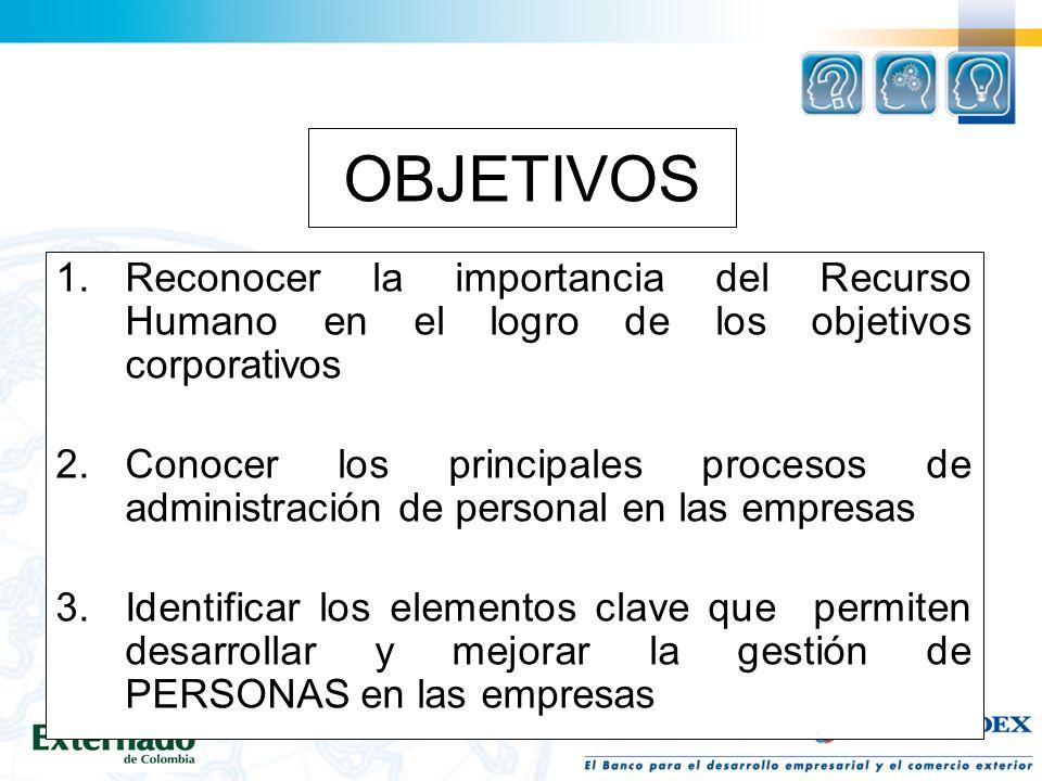 OBJETIVOS Reconocer la importancia del Recurso Humano en el logro de los objetivos corporativos.