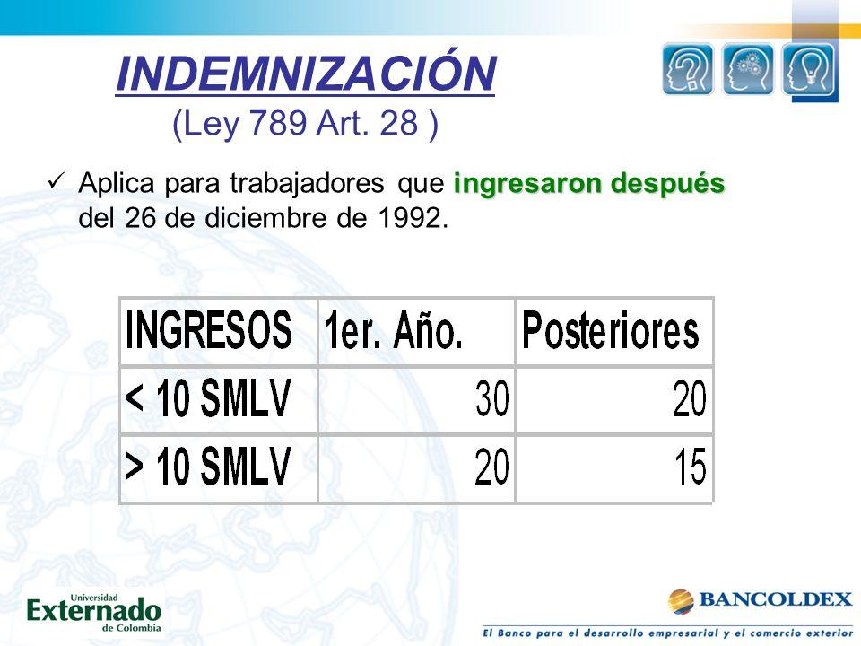 INDEMNIZACIÓN (Ley 789 Art. 28 )