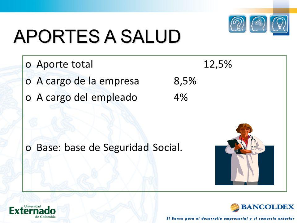 APORTES A SALUD Aporte total 12,5% A cargo de la empresa 8,5%