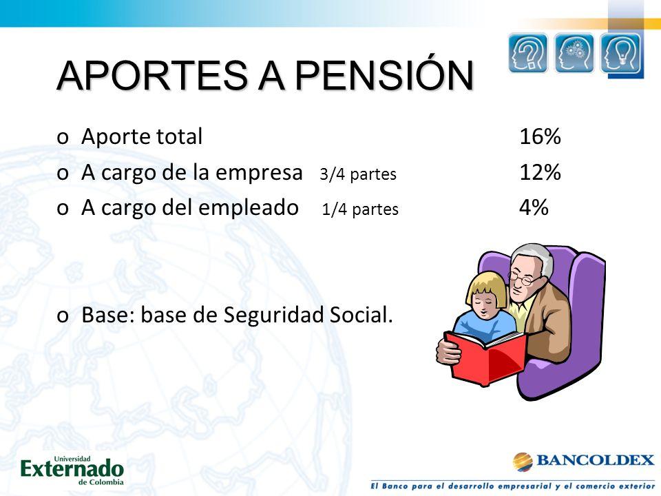 APORTES A PENSIÓN Aporte total 16%