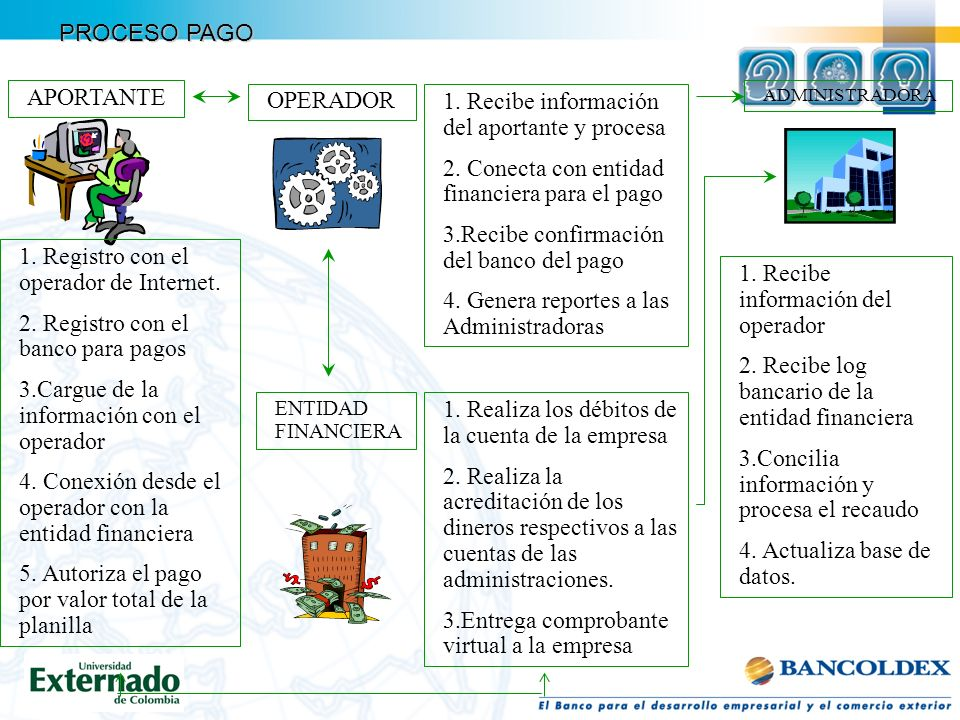 1. Recibe información del aportante y procesa