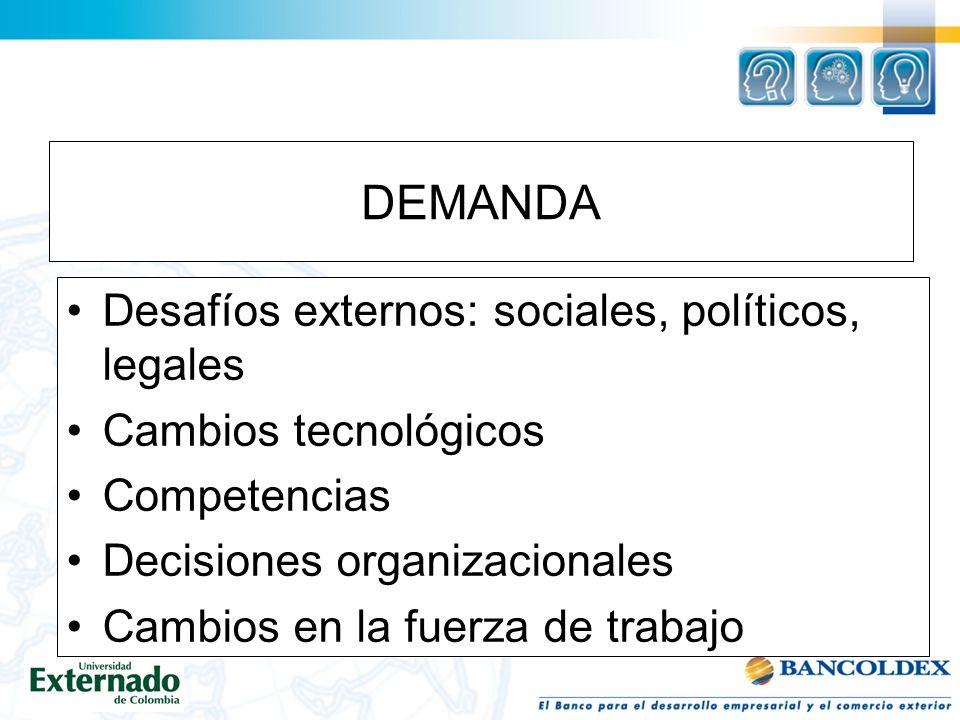 DEMANDA Desafíos externos: sociales, políticos, legales