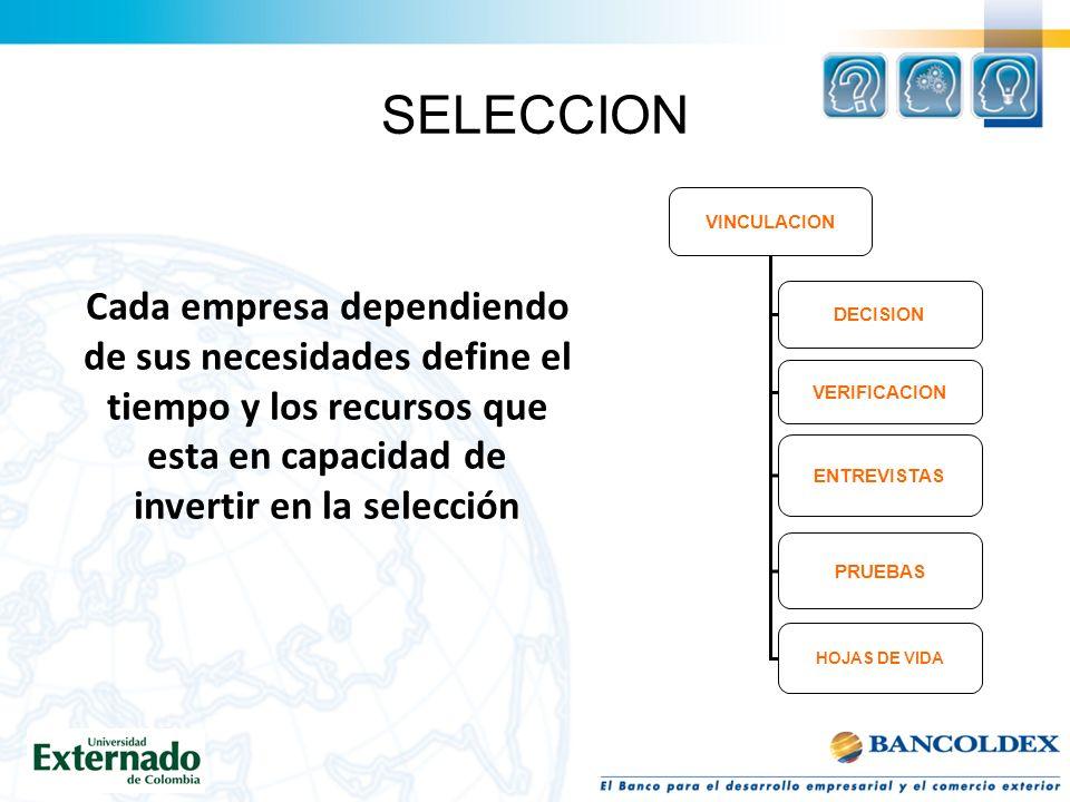 SELECCION VINCULACION. DECISION. VERIFICACION. ENTREVISTAS. PRUEBAS. HOJAS DE VIDA.
