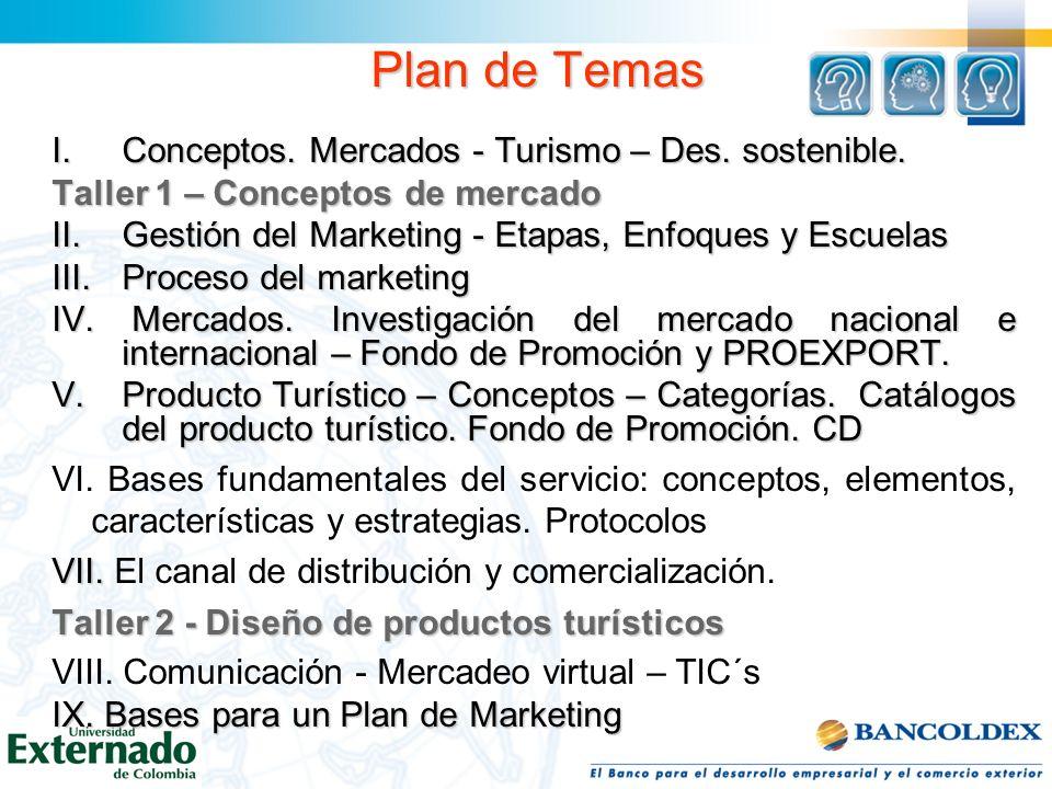 Plan de Temas Conceptos. Mercados - Turismo – Des. sostenible.