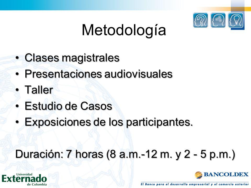 Metodología Clases magistrales Presentaciones audiovisuales Taller