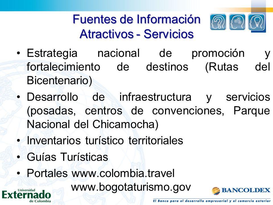 Fuentes de Información Atractivos - Servicios