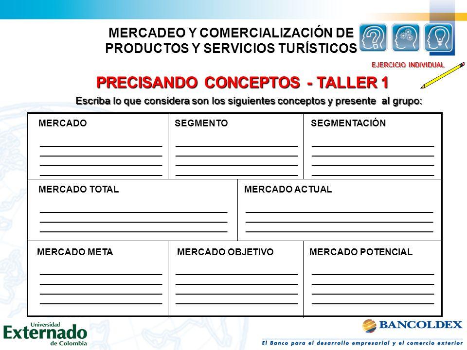 PRODUCTOS Y SERVICIOS TURÍSTICOS PRECISANDO CONCEPTOS - TALLER 1