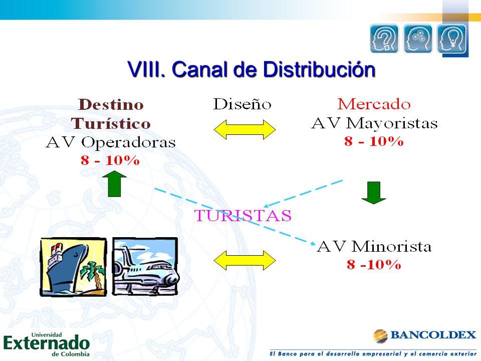 VIII. Canal de Distribución