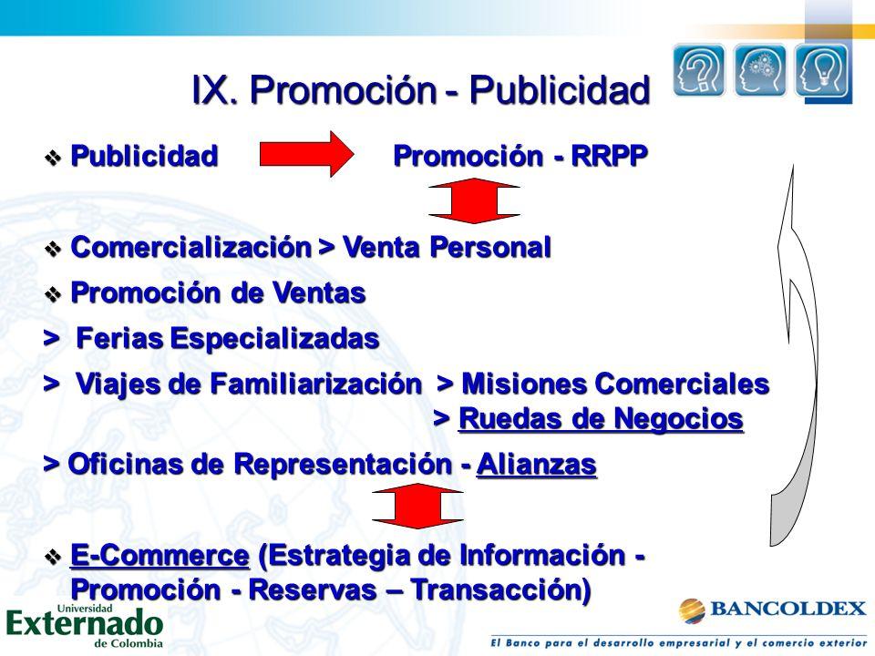 IX. Promoción - Publicidad