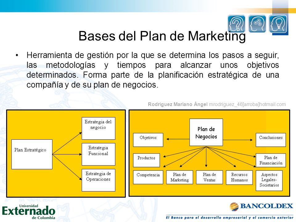 Bases del Plan de Marketing