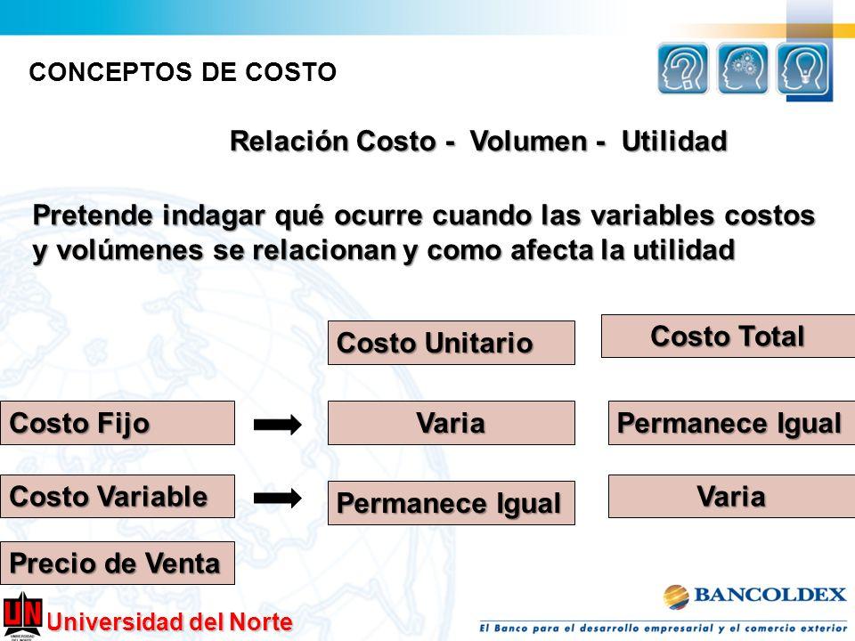 Relación Costo - Volumen - Utilidad