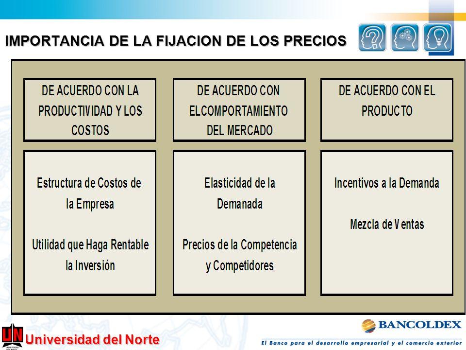 IMPORTANCIA DE LA FIJACION DE LOS PRECIOS