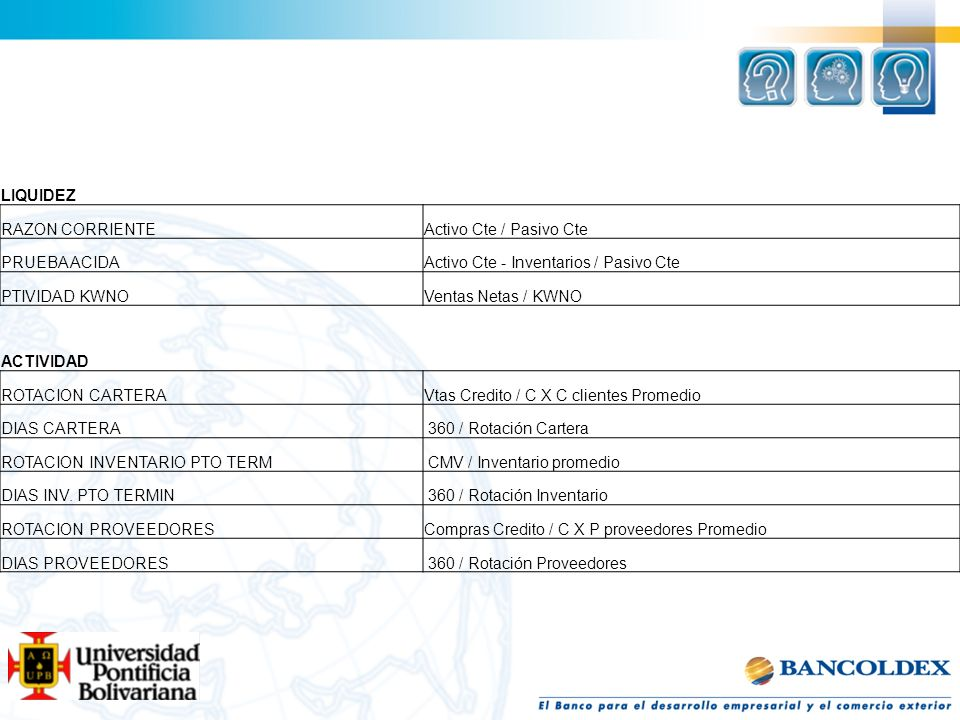 LIQUIDEZRAZON CORRIENTE. Activo Cte / Pasivo Cte. PRUEBA ACIDA. Activo Cte - Inventarios / Pasivo Cte.