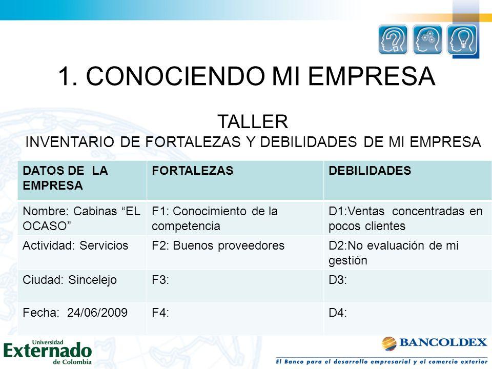 INVENTARIO DE FORTALEZAS Y DEBILIDADES DE MI EMPRESA