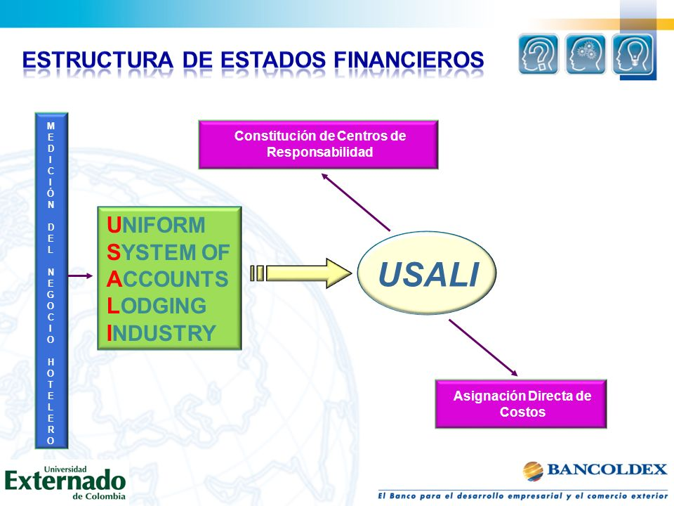 USALI Estructura de Estados Financieros UNIFORM SYSTEM OF ACCOUNTS