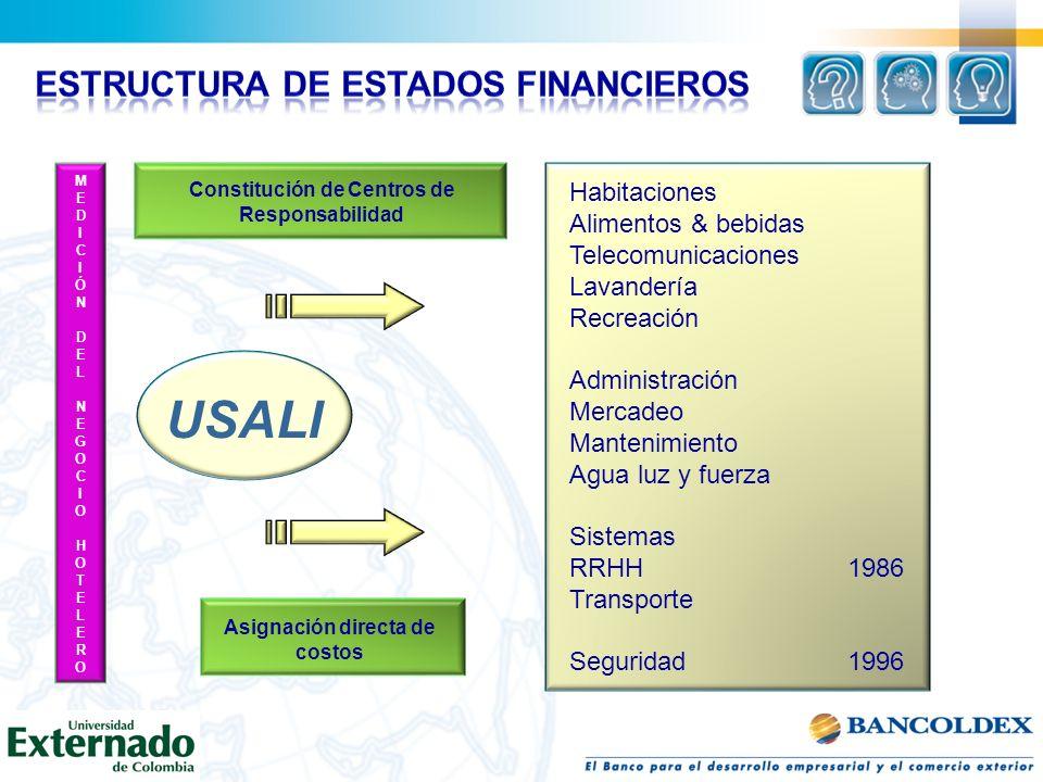 USALI Estructura de Estados Financieros Habitaciones