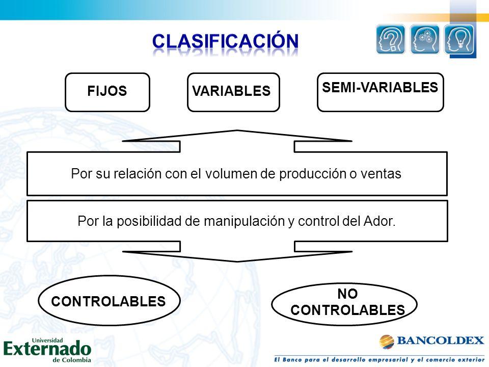 Clasificación SEMI-VARIABLES FIJOS VARIABLES
