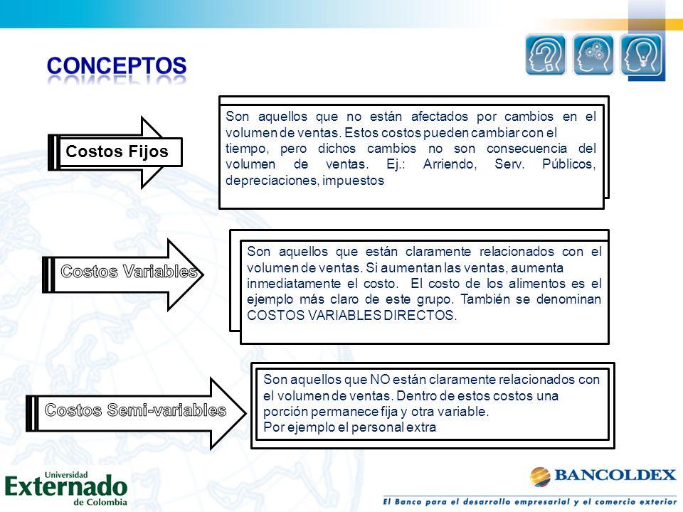 Conceptos Costos Fijos Costos Variables Costos Semi-variables
