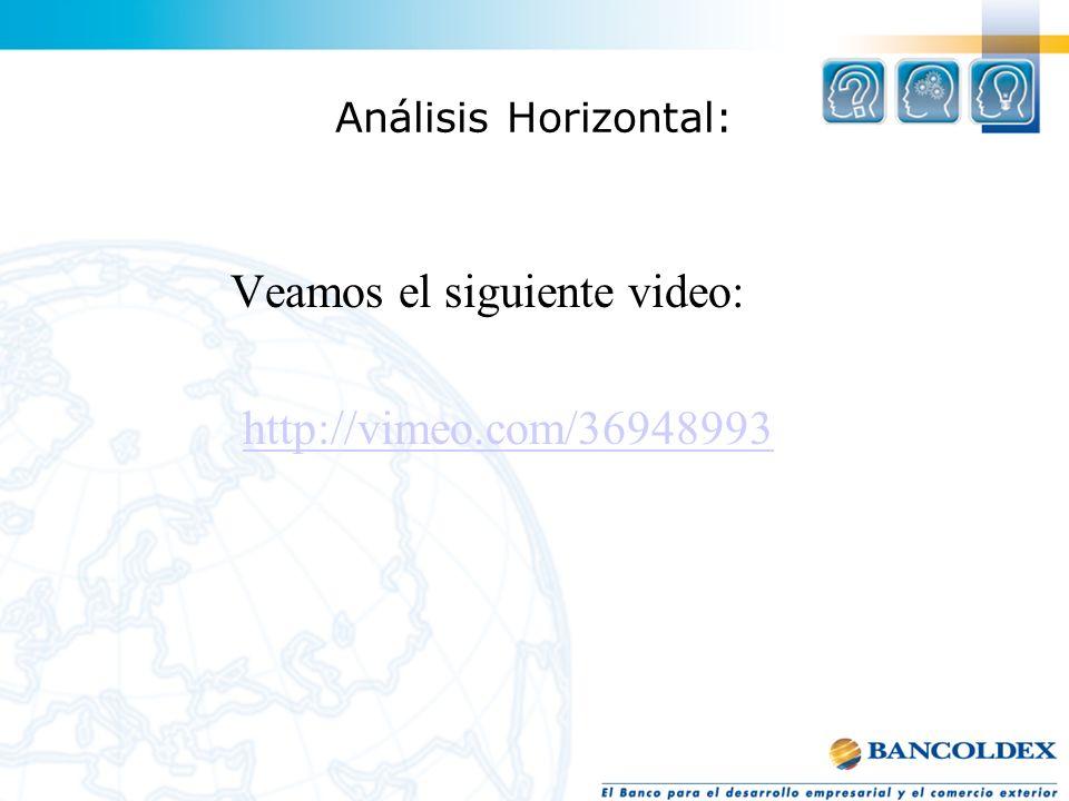 Veamos el siguiente video: http://vimeo.com/36948993